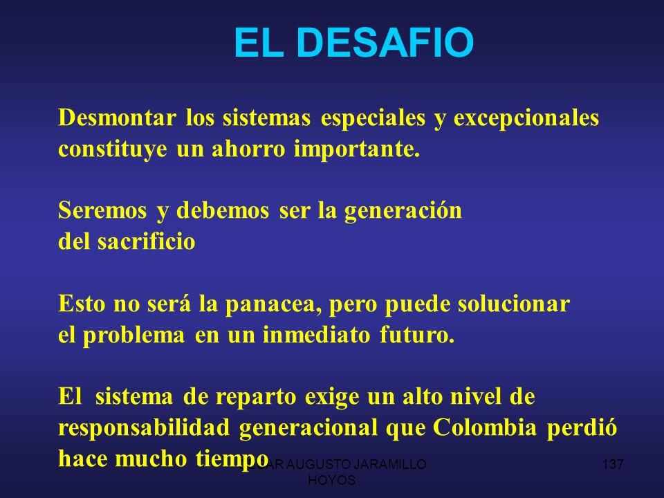 CESAR AUGUSTO JARAMILLO HOYOS 136 EL DESAFIO Encontrar un sistema lo menos vulnerable a la política y a los privilegios personales.