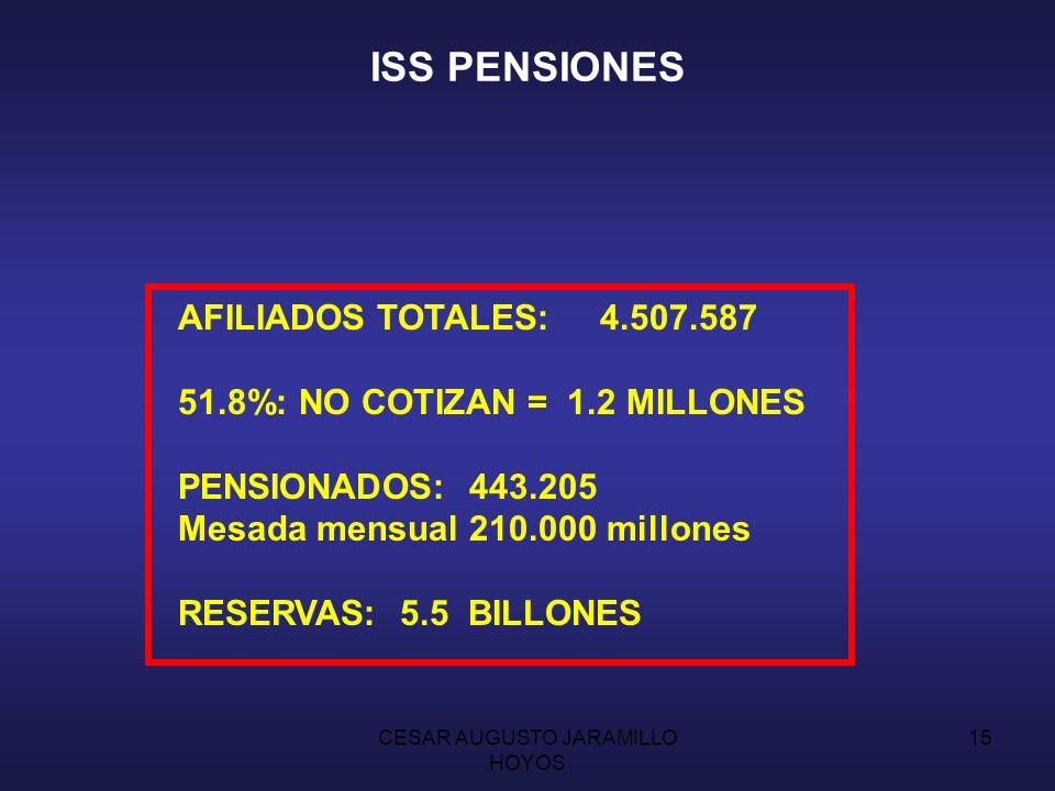 CESAR AUGUSTO JARAMILLO HOYOS 14 FONDOS DE PENSIONES PORVENIR 1.039.194 PROTECCION 705.616 COLFONDOS 671.969 HORIZONTE 897.046 SKANDIA 34.668 SANTANDER 722.121 TOTAL AFILIADOS4.183.684 EL 49.6% ES DECIR 2.01 MILLONES ESTAN INACTIVOS.