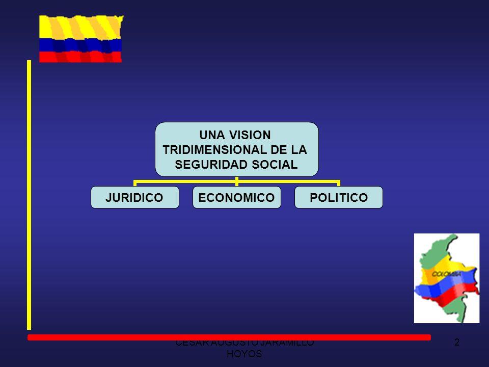 CESAR AUGUSTO JARAMILLO HOYOS 1 UNA VISION TRIDIMENSIONAL DE LA SEGURIDAD SOCIAL