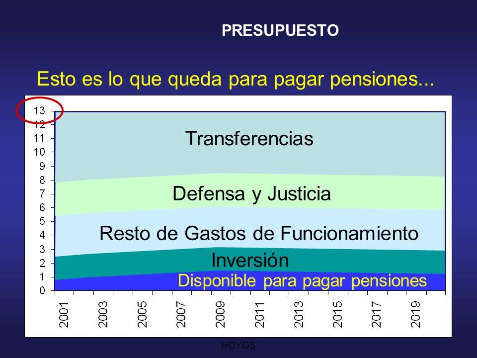CESAR AUGUSTO JARAMILLO HOYOS 20 Y la inversión...