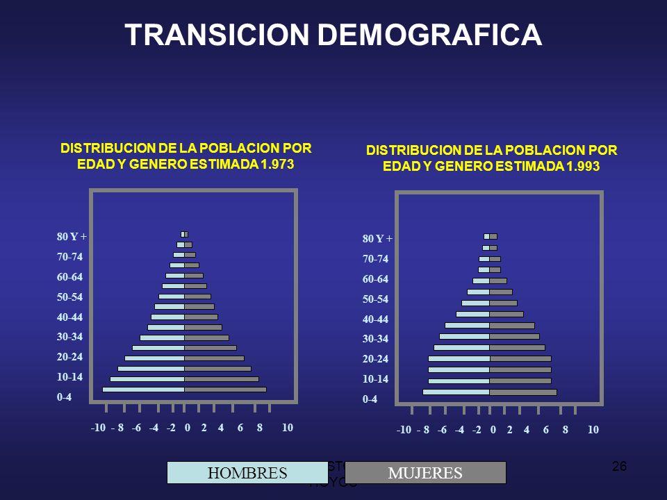 CESAR AUGUSTO JARAMILLO HOYOS 25 SITUACION ACTUAL LOGRAR EL EQULIBRIO FINANCIERO DEL SISTEMA DE PENSIONES PASIVO PENSIONAL 251 BILLONES 77 b.