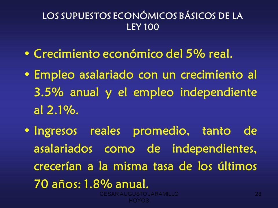 CESAR AUGUSTO JARAMILLO HOYOS 27 Comparativamente, en Colombia los beneficios son altos y las contribuciones bajas PAISTASAEDADTASA DE (1) Ponderado de los regímenes con y sin transición de Ley 100/93 SUSTITUCION H M COTIZACION (%) ARGENTINA 45.0 65 60 27.0 BRASIL 70.0 65/60 60/55 28.0 – 31.0 CHILE 31.4 65 60 21.0 COLOMBIA (1) 63.6 60/62 55/57 13.5 PERU 50.0 65 65 13.0 URUGUAY 50.060 56 27.5 VENEZUELA -60 55 8.3 AUSTRIA 37.365 60 22.8 ALEMANIA 45.263 63 19.5 GRECIA 23.065 60 20.0 ESPAÑA 41.865 65 28.3 EE UU 34.765 65 12.4