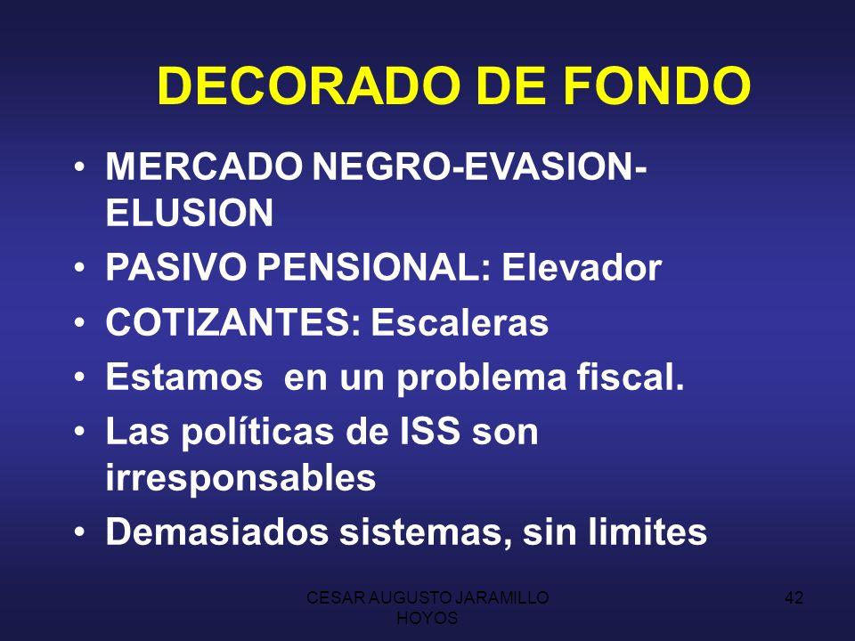 CESAR AUGUSTO JARAMILLO HOYOS 41 DECORADO DE FONDO DESEQUILIBRIO ENTRE EL CRECIMIENTO Y LA REVOLUCION DE LAS EXPECTATIVAS- NECESIDADES SOCIALES GASTO PUBLICO DESMEDIDO SIN AHORRO ALTAS TASAS DE DESEMPLEO INFORMALIDAD ENCUBIERTA