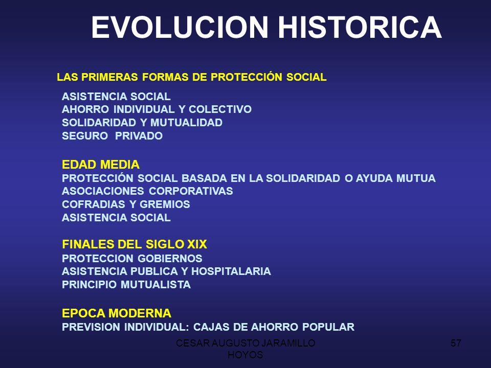 CESAR AUGUSTO JARAMILLO HOYOS 56 EVOLUCION HISTORICA PROTECCION SOCIAL ORIGENES SEGUROS SOCIALES FINALES DEL SIGLO XIX SISTEMAS DE SEGURIDAD SOCIAL DECADA DE LOS 30 MOMENTO ACTUAL CRISIS DE LA SEGURIDAD SOCIAL