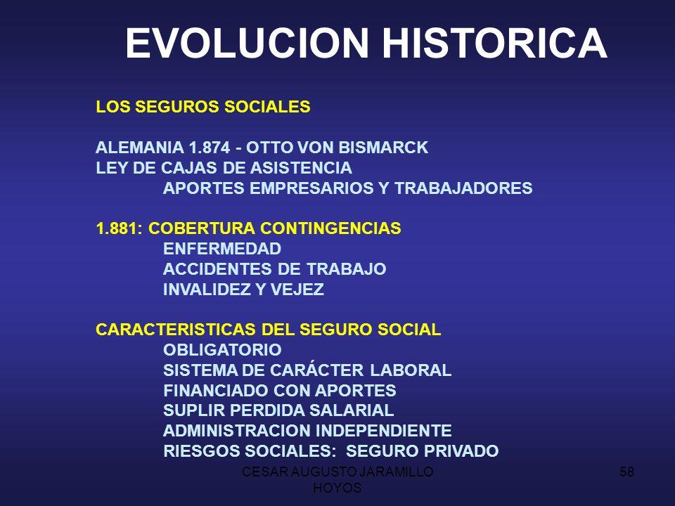 CESAR AUGUSTO JARAMILLO HOYOS 57 LAS PRIMERAS FORMAS DE PROTECCIÓN SOCIAL ASISTENCIA SOCIAL AHORRO INDIVIDUAL Y COLECTIVO SOLIDARIDAD Y MUTUALIDAD SEGURO PRIVADO EDAD MEDIA PROTECCIÓN SOCIAL BASADA EN LA SOLIDARIDAD O AYUDA MUTUA ASOCIACIONES CORPORATIVAS COFRADIAS Y GREMIOS ASISTENCIA SOCIAL FINALES DEL SIGLO XIX PROTECCION GOBIERNOS ASISTENCIA PUBLICA Y HOSPITALARIA PRINCIPIO MUTUALISTA EPOCA MODERNA PREVISION INDIVIDUAL: CAJAS DE AHORRO POPULAR EVOLUCION HISTORICA