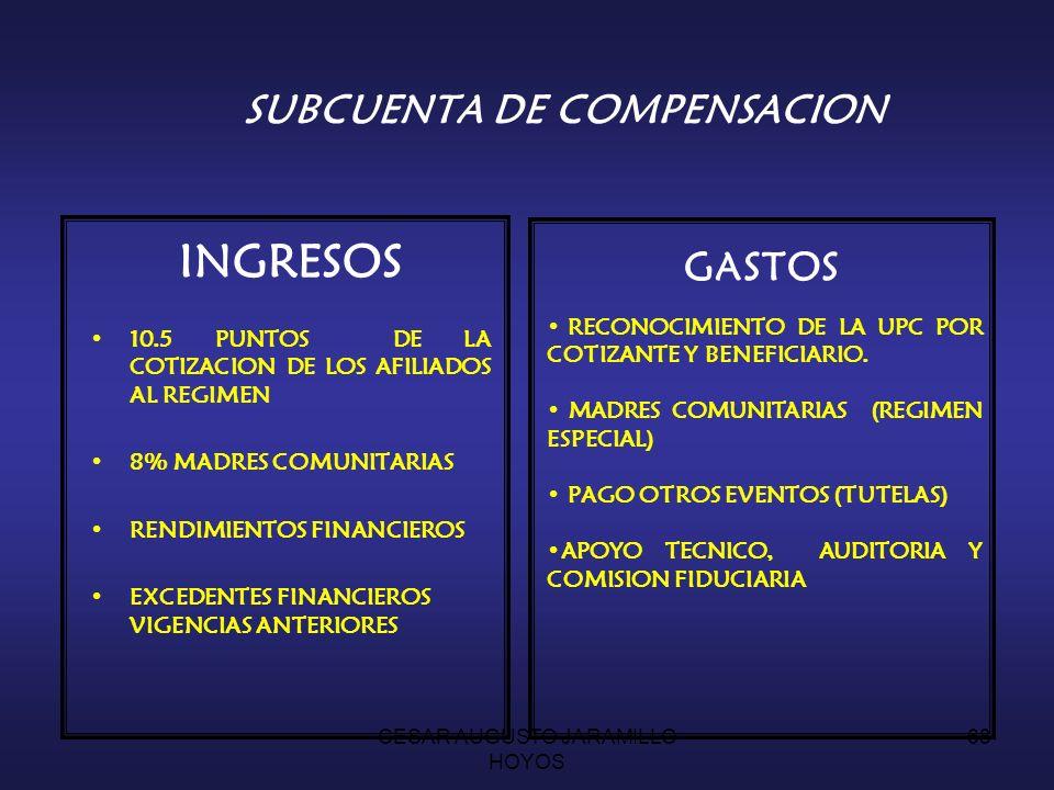 CESAR AUGUSTO JARAMILLO HOYOS 67 COMPENSACION Permitir la operación de compensación y reconocimiento de recursos a las EPS para garantizar la prestación de servicios de salud a los afiliados al régimen contributivo.