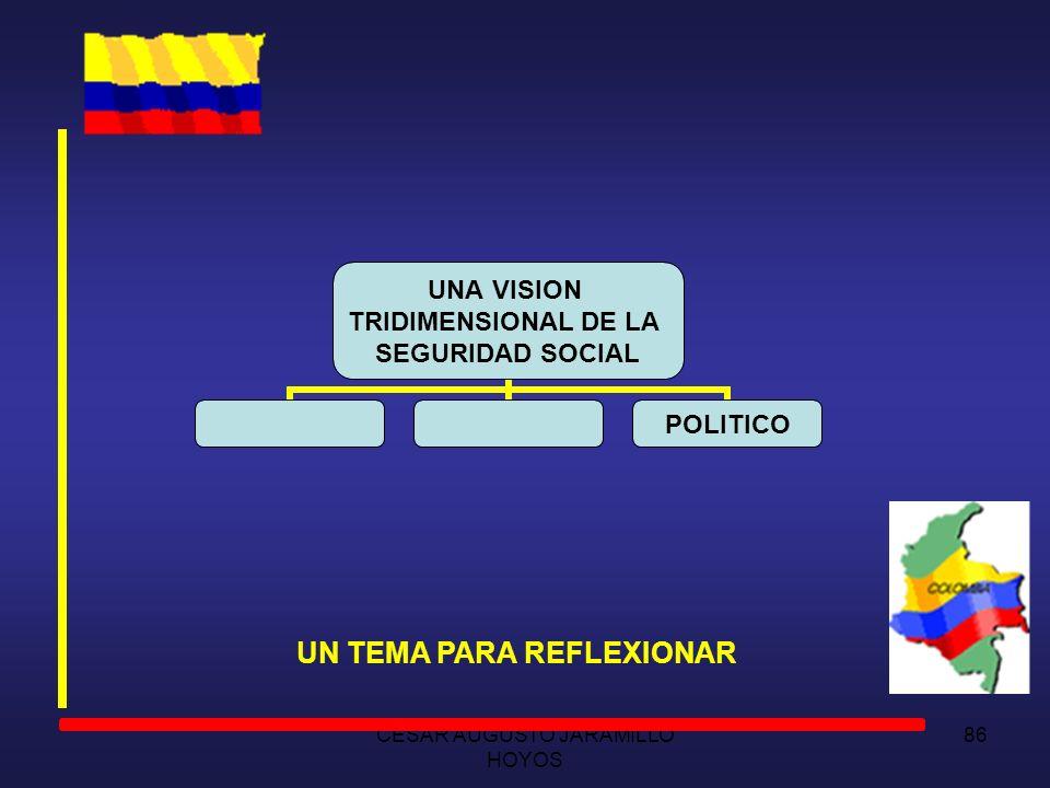 CESAR AUGUSTO JARAMILLO HOYOS 85 MODERNIZAR LA GESTION INCORPORAR NUEVA BASE TECNOLOGICA CONTROL EVASION Y ELUSION MEJORAR LA CALIDAD EN LA PRESTACION DE LOS SERVICIOS FORTALECER EL SISTEMA DE CONTROL Y VIGILANCIA RECLAMAR DE LOS ASEGURADORES Y PRESTADORES UNA ACTITUD ETICA GENERAR UNA CULTURA DE LA PREVISION SOCIAL RECUPERAR LA SENDA DEL CRECIMIENTO ECONOMICO Y REDUCIR LAS ALTAS TASAS DE DESEMPLEO DESAFIOS