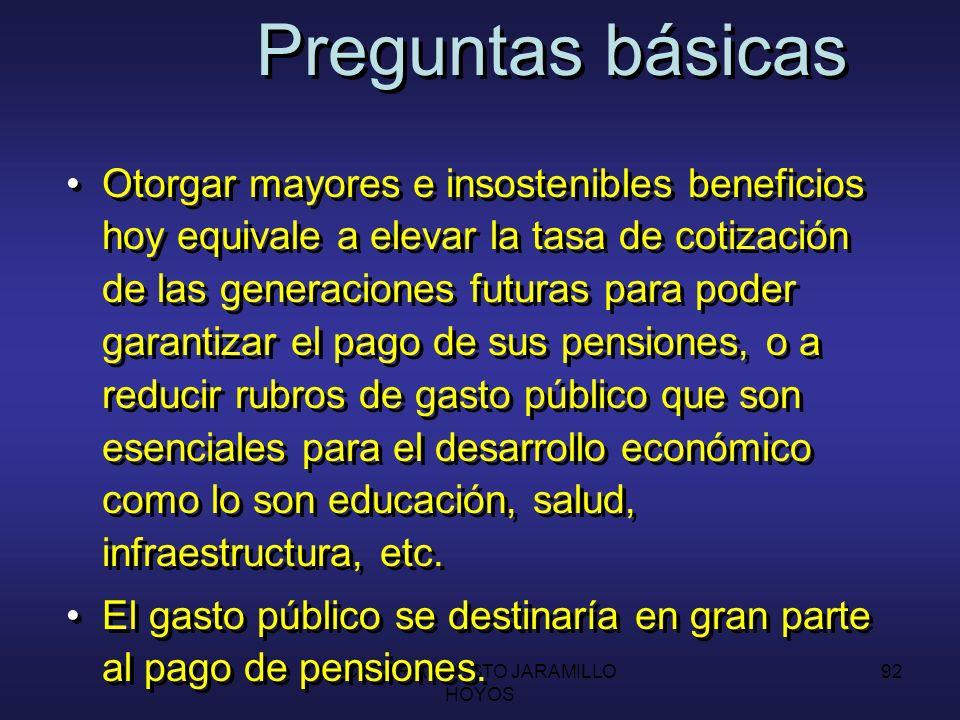 CESAR AUGUSTO JARAMILLO HOYOS 91 Preguntas básicas Si lo que acumula cada trabajador durante su vida laboral alcanzara para pagar su propia pensión, en un país con la dinámica demográfica que presenta Colombia, el sistema presentaría superávits crecientes.