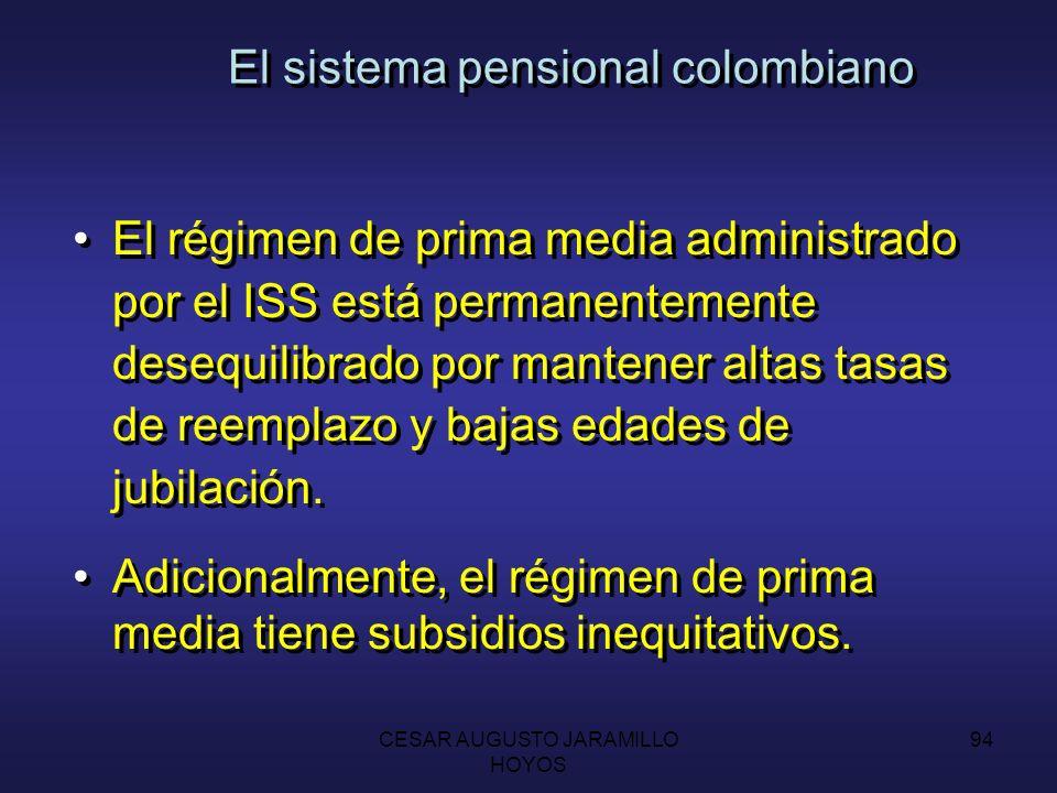 CESAR AUGUSTO JARAMILLO HOYOS 93 Preguntas básicas La recomposición de la pirámide poblacional colombiana es otro factor crucial al momento de estudiar reformas al sistema de seguridad social.
