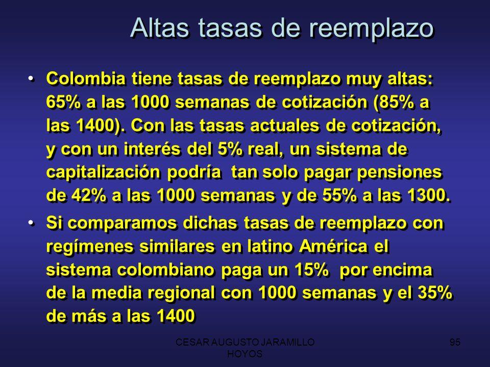 CESAR AUGUSTO JARAMILLO HOYOS 94 El sistema pensional colombiano El régimen de prima media administrado por el ISS está permanentemente desequilibrado por mantener altas tasas de reemplazo y bajas edades de jubilación.