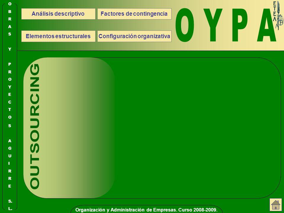Organización y Administración de Empresas. Curso 2008-2009. S. E R R I L. U G A S O T C E Y O R P Y S A R B O Análisis descriptivo Configuración organ