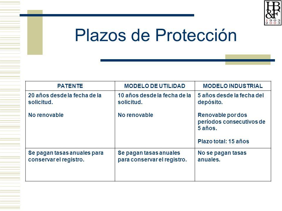 Plazos de Protección PATENTEMODELO DE UTILIDADMODELO INDUSTRIAL 20 años desde la fecha de la solicitud.