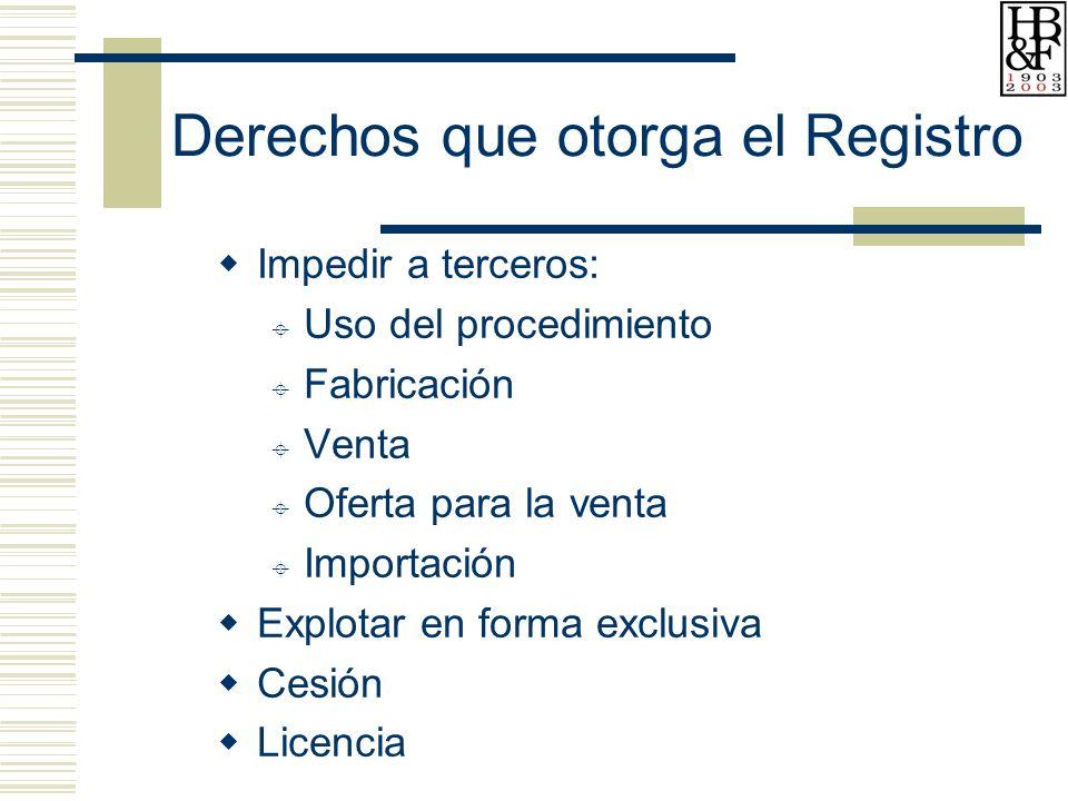 Derechos que otorga el Registro Impedir a terceros: Uso del procedimiento Fabricación Venta Oferta para la venta Importación Explotar en forma exclusiva Cesión Licencia
