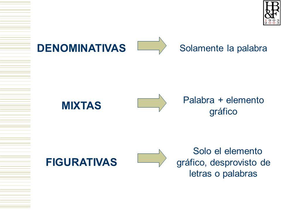 DENOMINATIVAS Solamente la palabra MIXTAS Palabra + elemento gráfico FIGURATIVAS Solo el elemento gráfico, desprovisto de letras o palabras