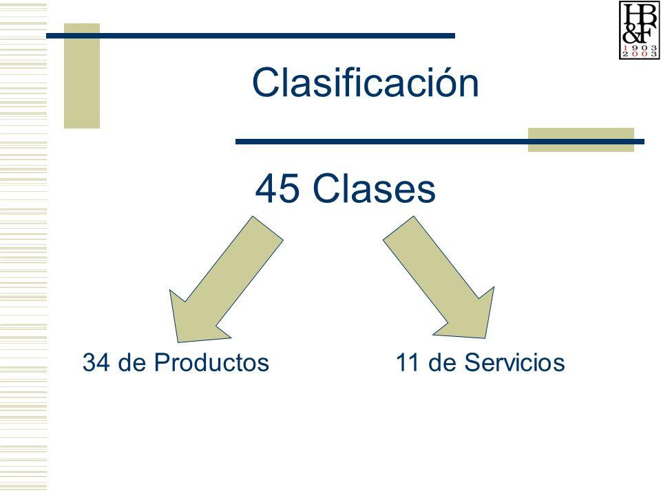 Clasificación 45 Clases 34 de Productos11 de Servicios