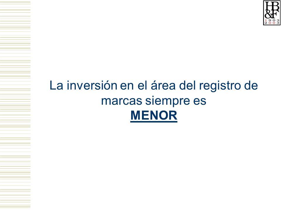 La inversión en el área del registro de marcas siempre es MENOR