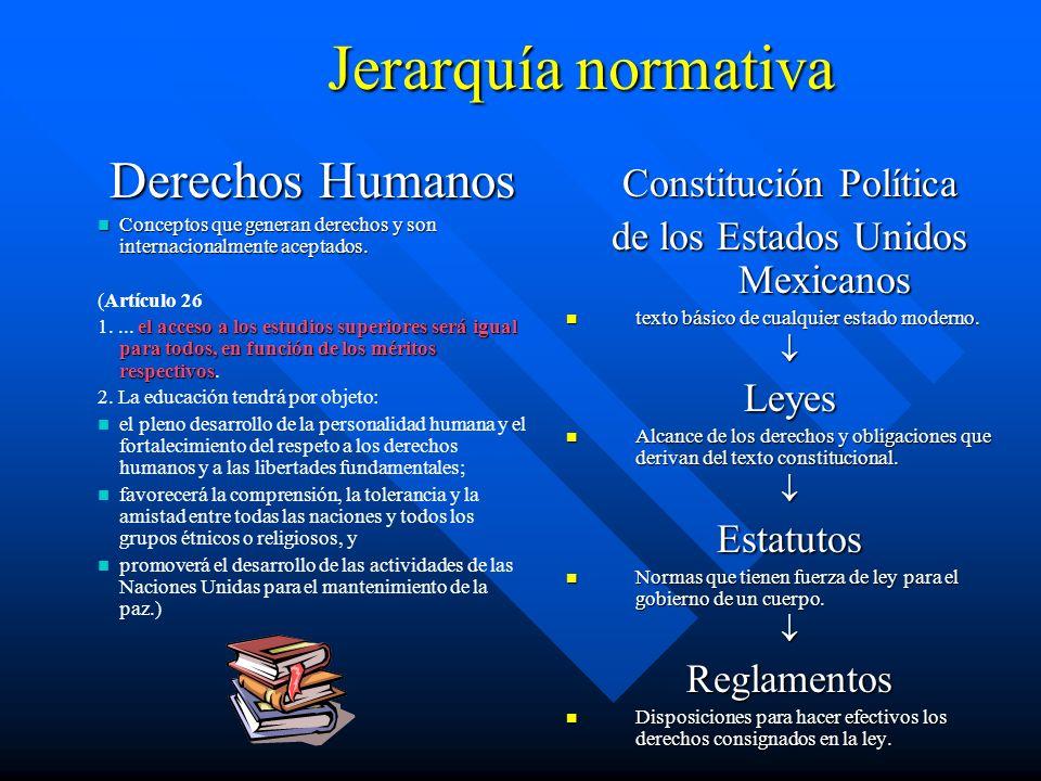 Constitución Política de los Estados Unidos Mexicanos texto básico de cualquier estado moderno.