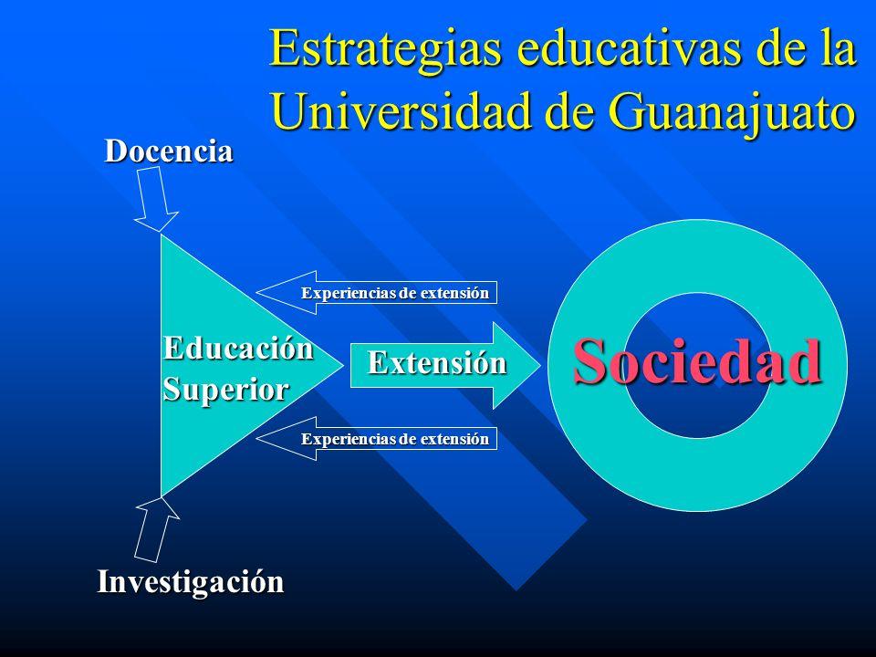 Ley Orgánica El gobierno de la Universidad se ejerce por: I.- El Consejo Universitario; I.- El Consejo Universitario; II.- El Colegio Directivo; II.-