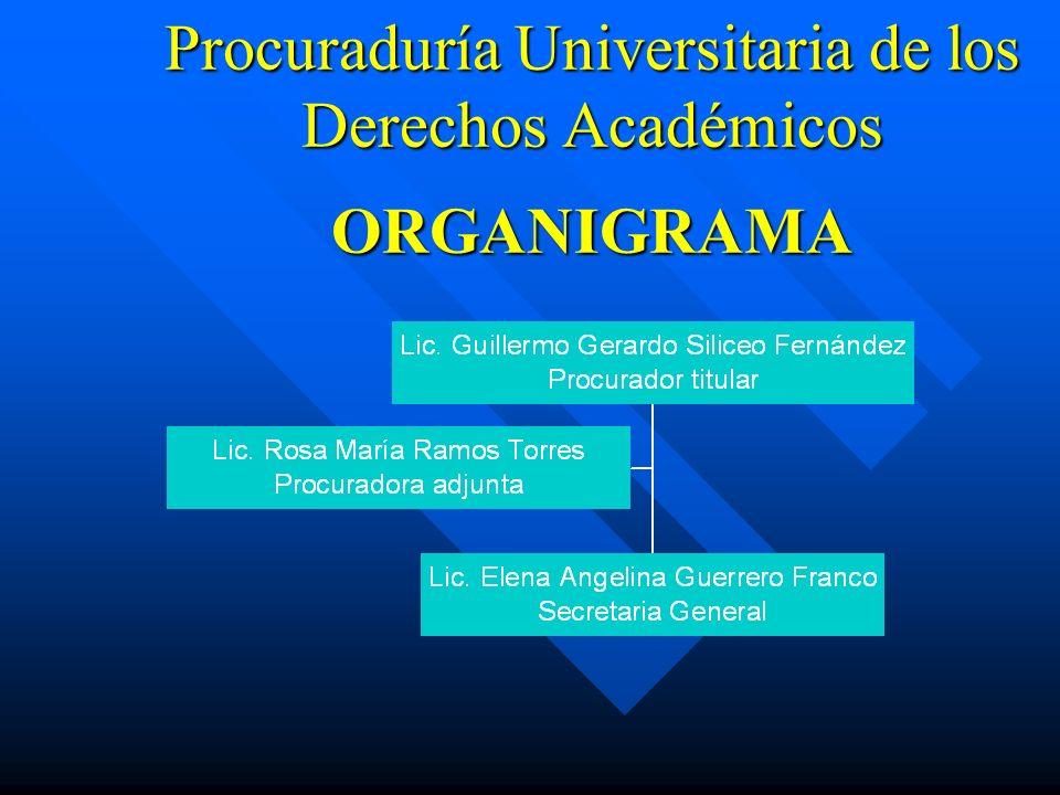 La Procuraduría Universitaria de los Derechos Académicos Debe ser: Accesible Órgano conciliador Custodio del orden jurídico universitario Porque es: I