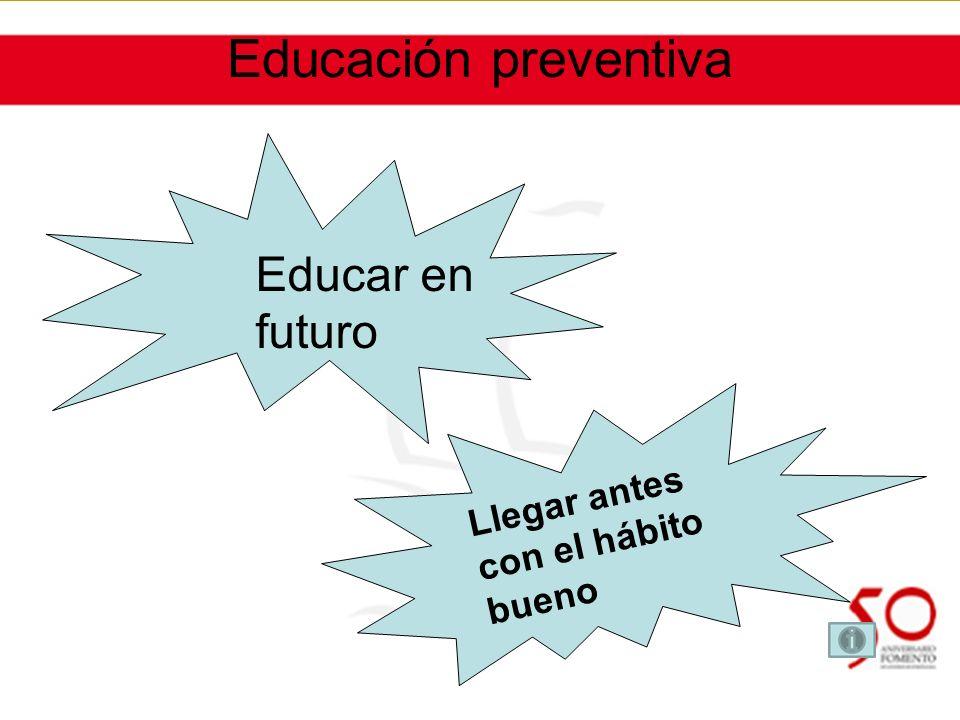 Educación preventiva Educar en futuro Llegar antes con el hábito bueno