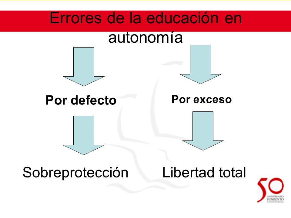 Errores de la educación en autonomía SobreprotecciónLibertad total Por defecto Por exceso