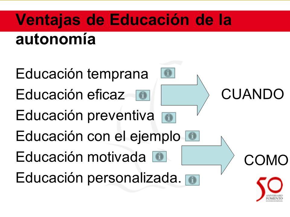 Ventajas de Educación de la autonomía Educación temprana Educación eficaz Educación preventiva Educación con el ejemplo Educación motivada Educación personalizada.