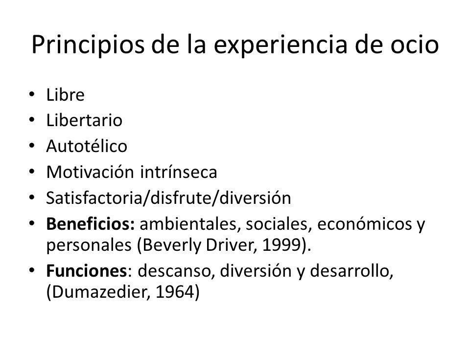 Principios de la experiencia de ocio Libre Libertario Autotélico Motivación intrínseca Satisfactoria/disfrute/diversión Beneficios: ambientales, socia
