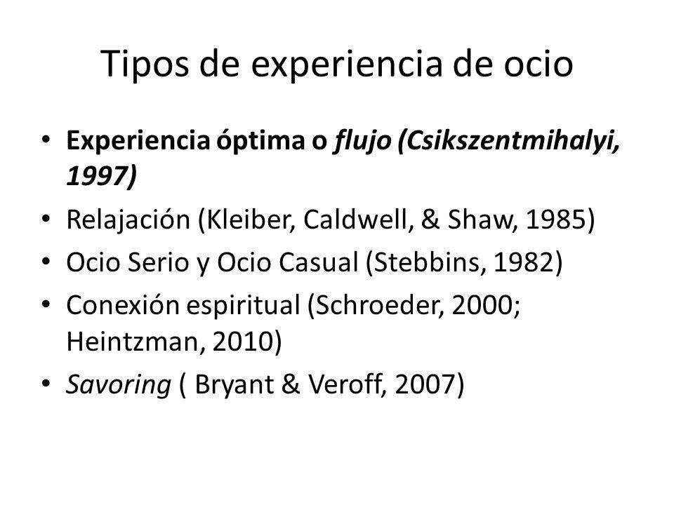 Tipos de experiencia de ocio Experiencia óptima o flujo (Csikszentmihalyi, 1997) Relajación (Kleiber, Caldwell, & Shaw, 1985) Ocio Serio y Ocio Casual