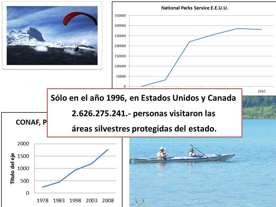 Sólo en el año 1996, en Estados Unidos y Canada 2.626.275.241.- personas visitaron las áreas silvestres protegidas del estado.