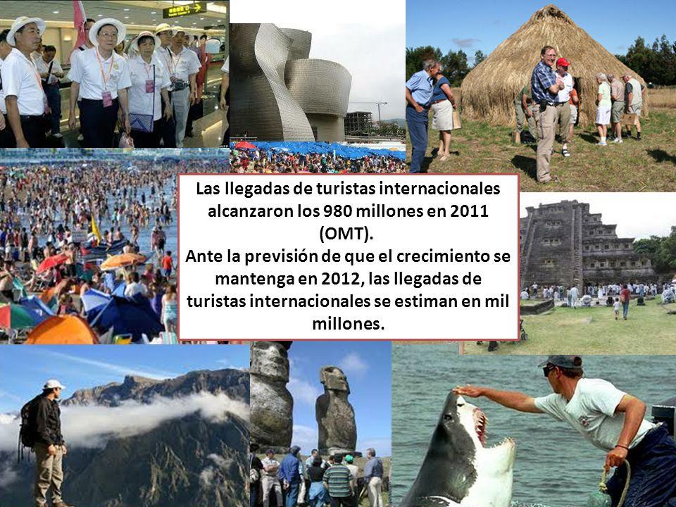 Las llegadas de turistas internacionales alcanzaron los 980 millones en 2011 (OMT). Ante la previsión de que el crecimiento se mantenga en 2012, las l