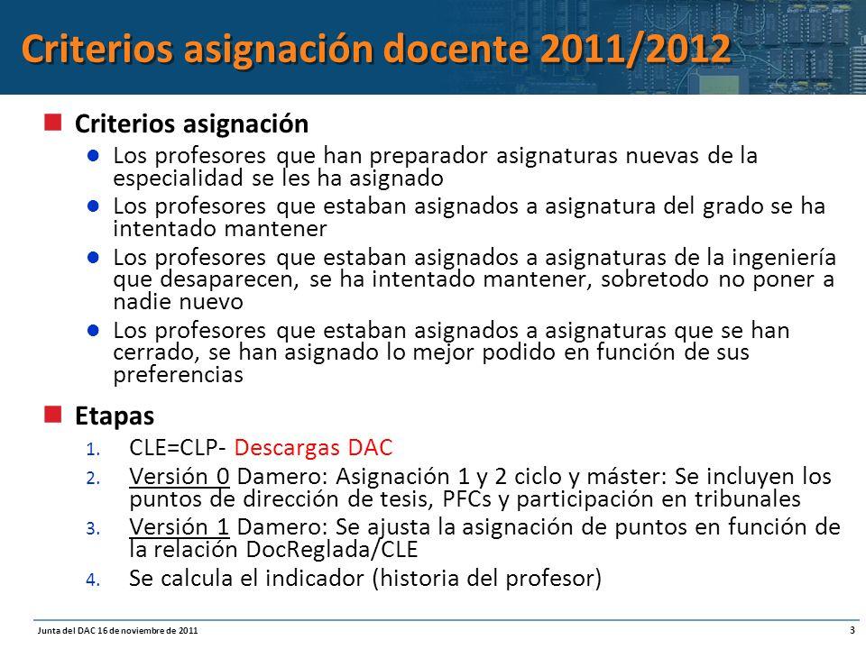 4 Junta del DAC 16 de noviembre de 2011 ¿Porqué esta reunión.