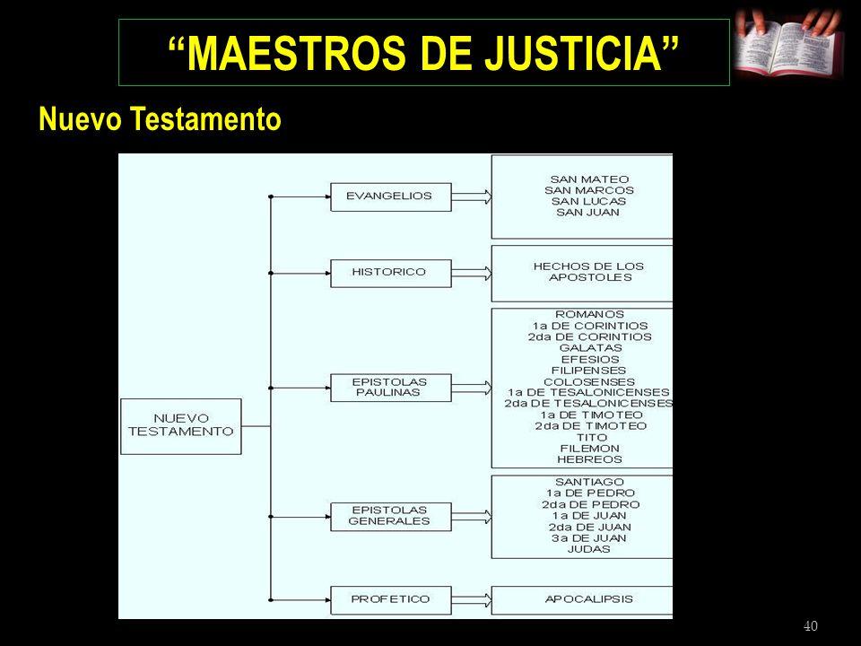 40 MAESTROS DE JUSTICIA Nuevo Testamento