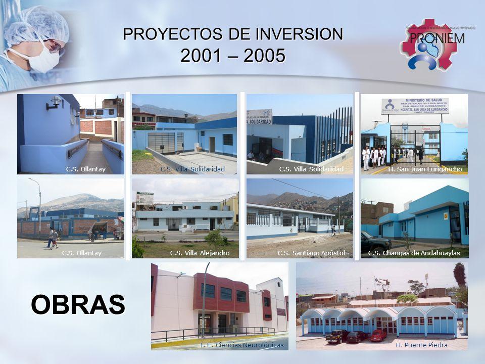 PROYECTOS DE INVERSION 2001 – 2005 OBRAS H. San Juan Lurigancho C.S. Changas de Andahuaylas H. Puente PiedraI. E. Ciencias Neurológicas C.S. Villa Sol