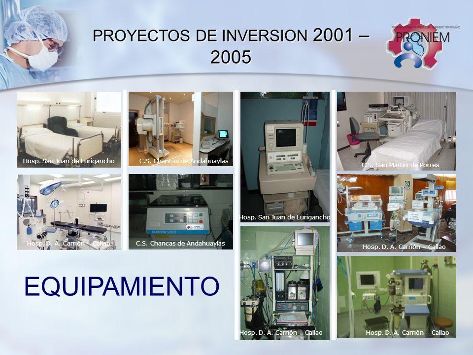 PROYECTOS DE INVERSION 2001 – 2005 EQUIPAMIENTO Hosp. D. A. Carrión – Callao Hosp. San Juan de Lurigancho C.S. Chancas de Andahuaylas C.S. San Martín