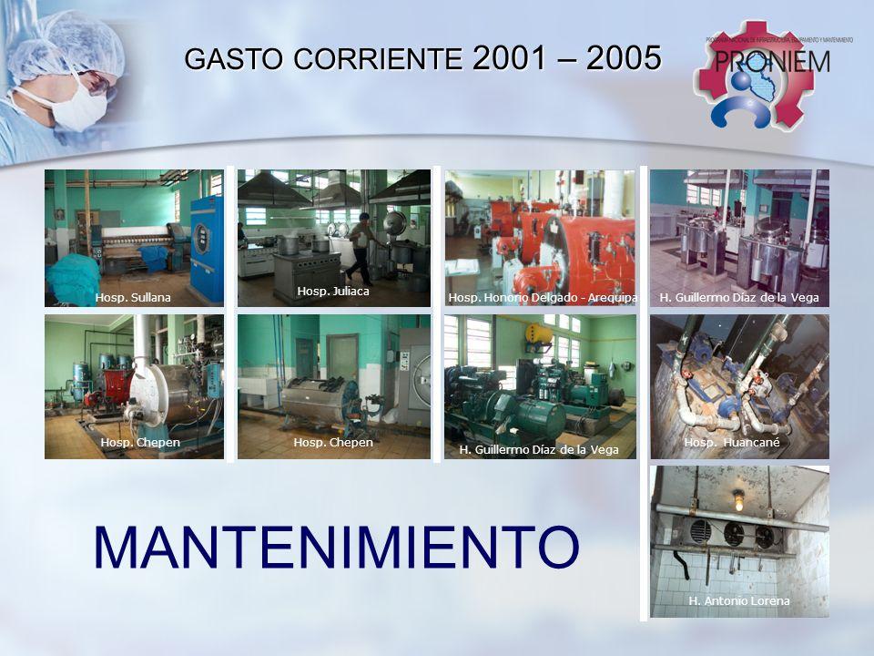 GASTO CORRIENTE 2001 – 2005 MANTENIMIENTO Hosp. Sullana Hosp. Chepen Hosp. Honorio Delgado - ArequipaH. Guillermo Díaz de la Vega Hosp. Chepen Hosp. J