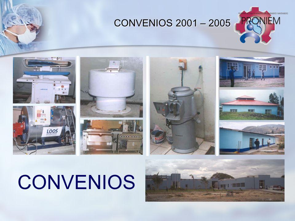 CONVENIOS CONVENIOS 2001 – 2005
