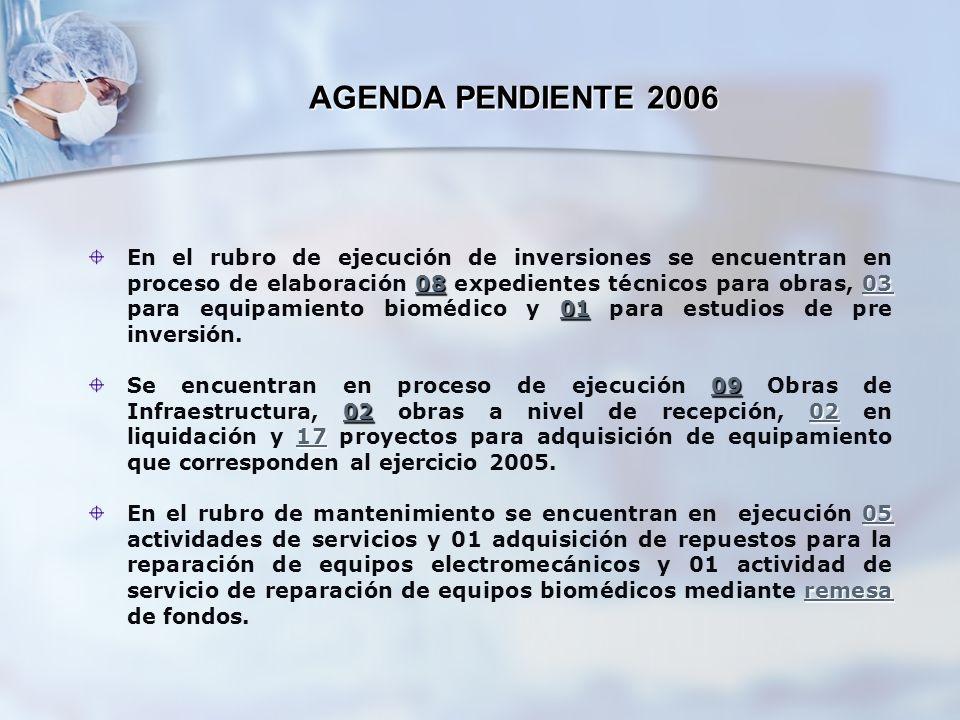 AGENDA PENDIENTE 2006 0808 03 01 En el rubro de ejecución de inversiones se encuentran en proceso de elaboración 08 expedientes técnicos para obras, 0