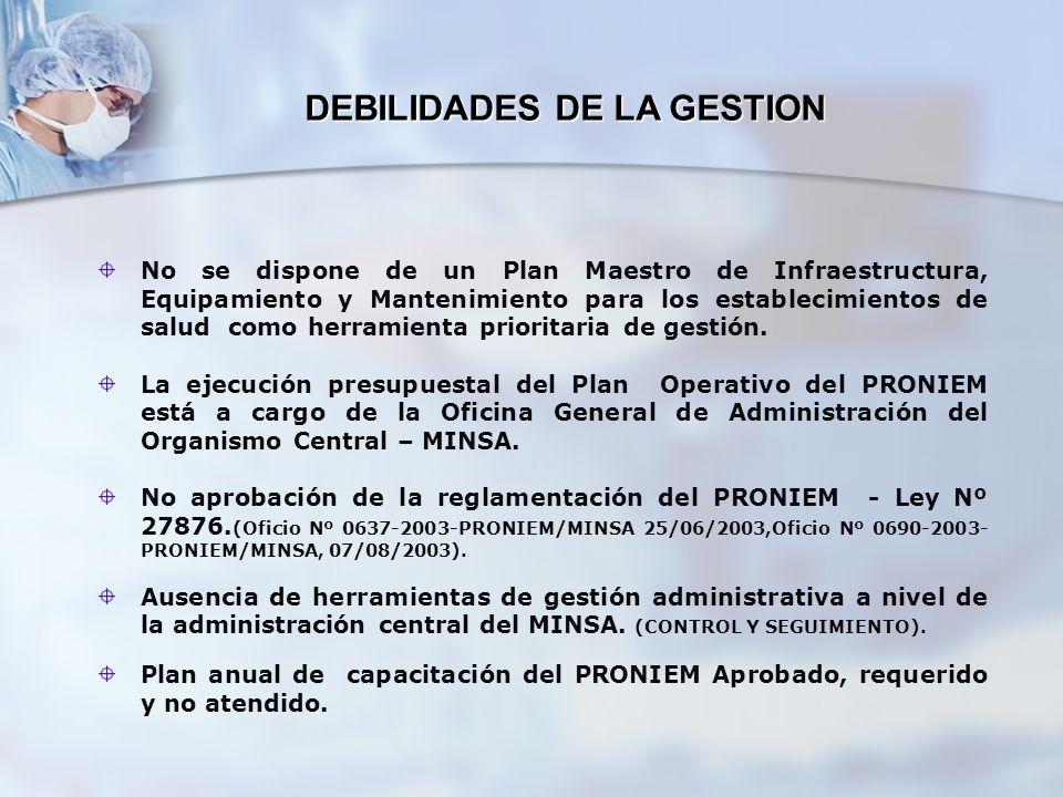 DEBILIDADES DE LA GESTION No se dispone de un Plan Maestro de Infraestructura, Equipamiento y Mantenimiento para los establecimientos de salud como he