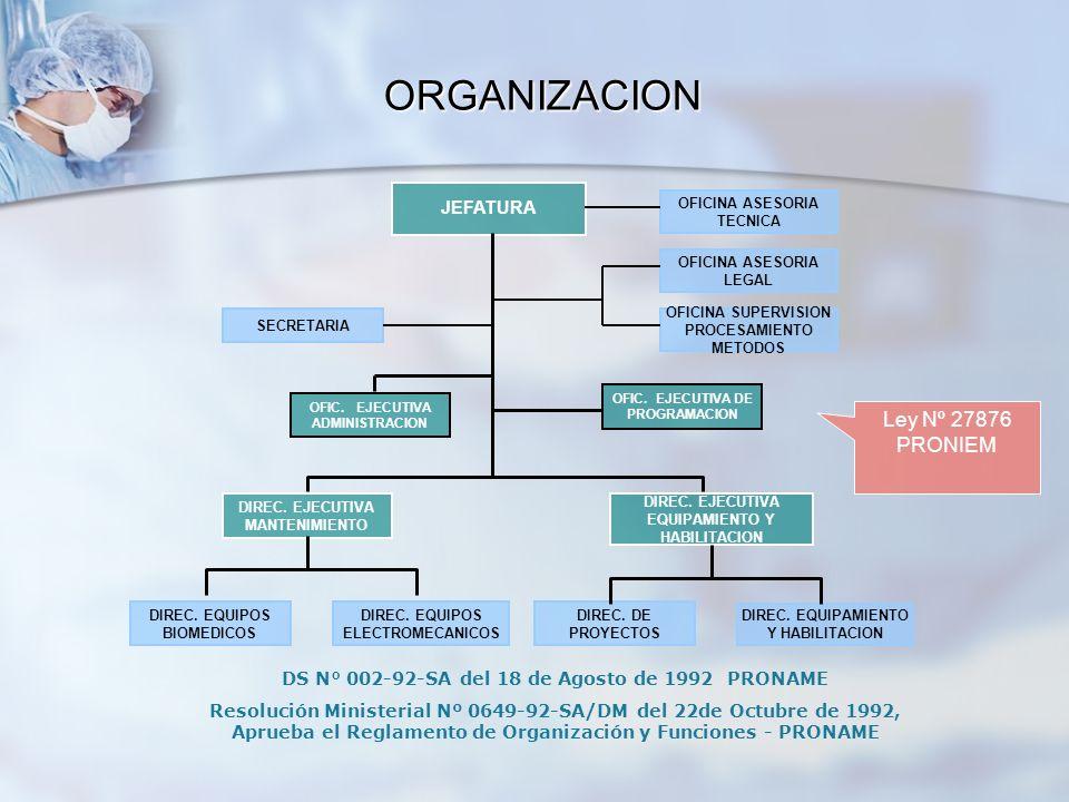DS N° 002-92-SA del 18 de Agosto de 1992 PRONAME Resolución Ministerial Nº 0649-92-SA/DM del 22de Octubre de 1992, Aprueba el Reglamento de Organizaci