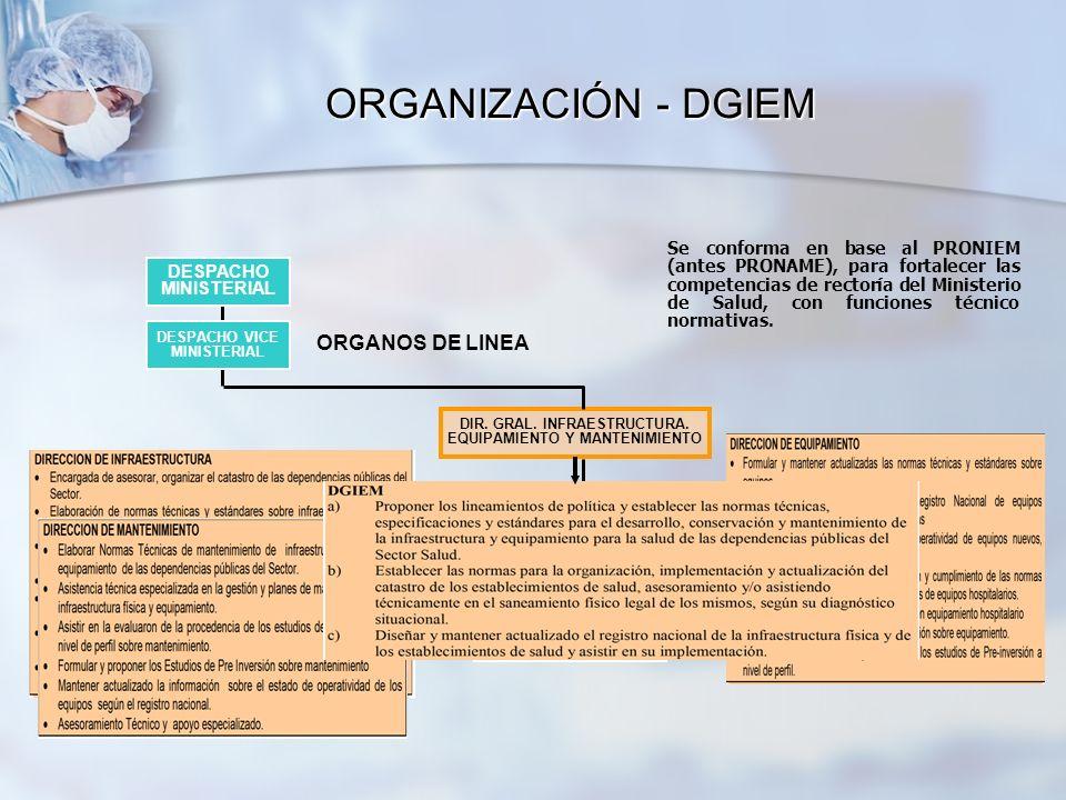 DESPACHO VICE MINISTERIAL DESPACHO MINISTERIAL DIR. GRAL. INFRAESTRUCTURA. EQUIPAMIENTO Y MANTENIMIENTO DIRECCION DE EQUIPAMIENTO DIRECCION DE MANTENI