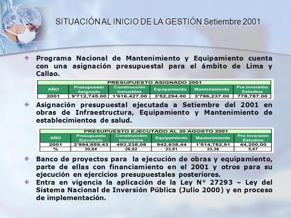 Programa Nacional de Mantenimiento y Equipamiento cuenta con una asignación presupuestal para el ámbito de Lima y Callao. Asignación presupuestal ejec