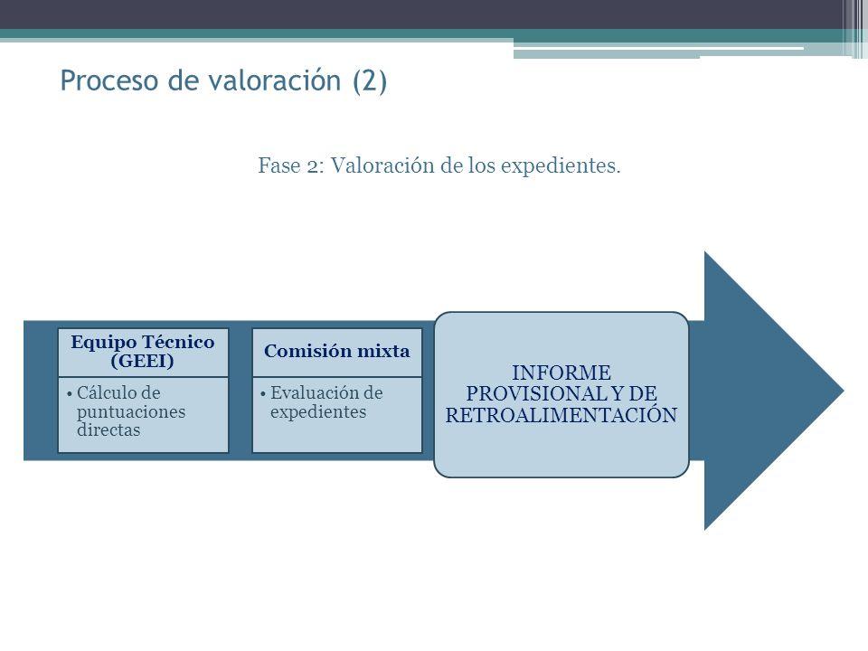 Proceso de valoración (2) Fase 2: Valoración de los expedientes.
