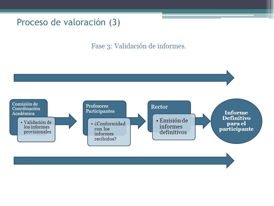 Proceso de valoración (3) Fase 3: Validación de informes.