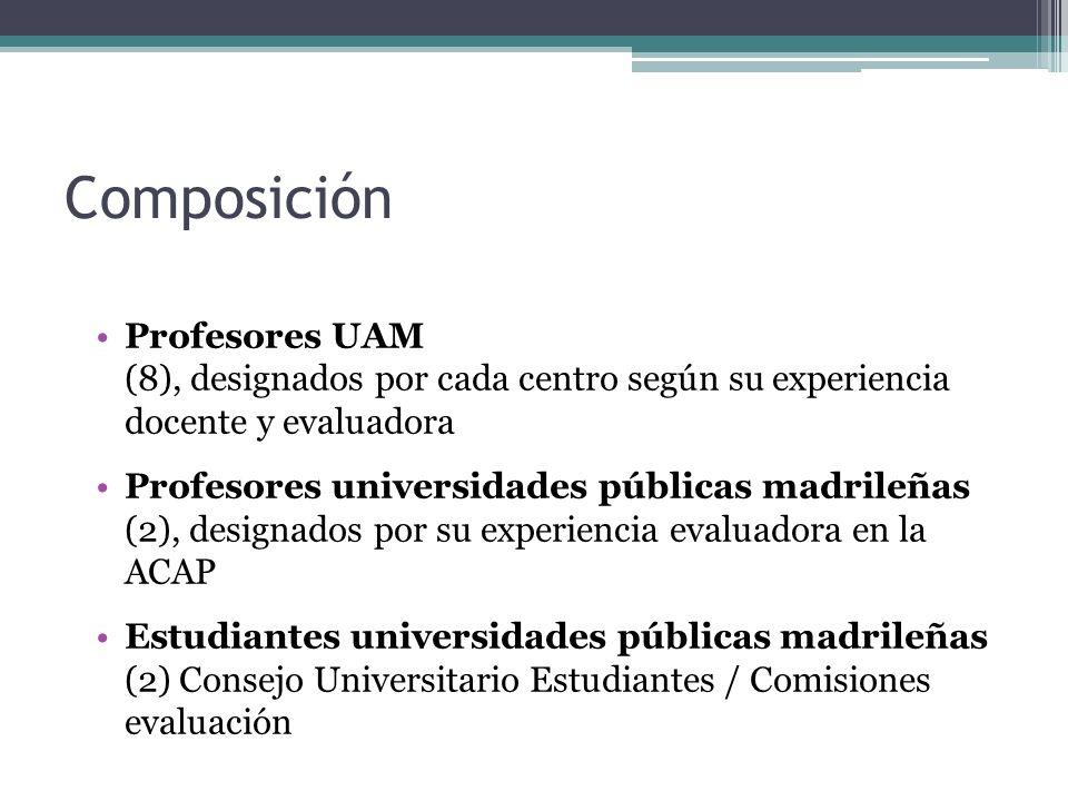 Composición Profesores UAM (8), designados por cada centro según su experiencia docente y evaluadora Profesores universidades públicas madrileñas (2), designados por su experiencia evaluadora en la ACAP Estudiantes universidades públicas madrileñas (2) Consejo Universitario Estudiantes / Comisiones evaluación