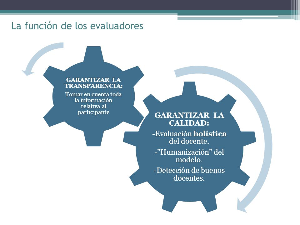 La función de los evaluadores