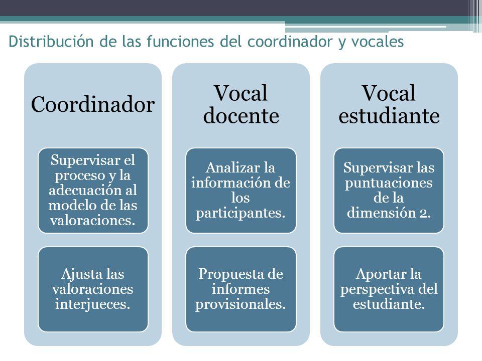 Distribución de las funciones del coordinador y vocales