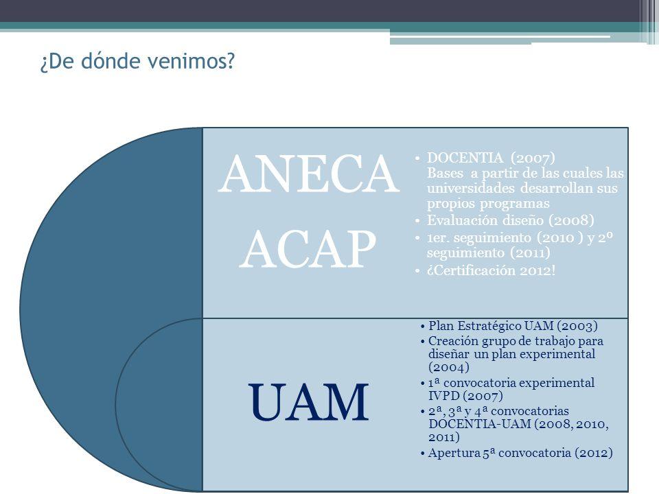 DOCENTIA-UAM,IVPD D escripción del programa y líneas de futuro Jornadas RED-U-UPV/EHU 2012.