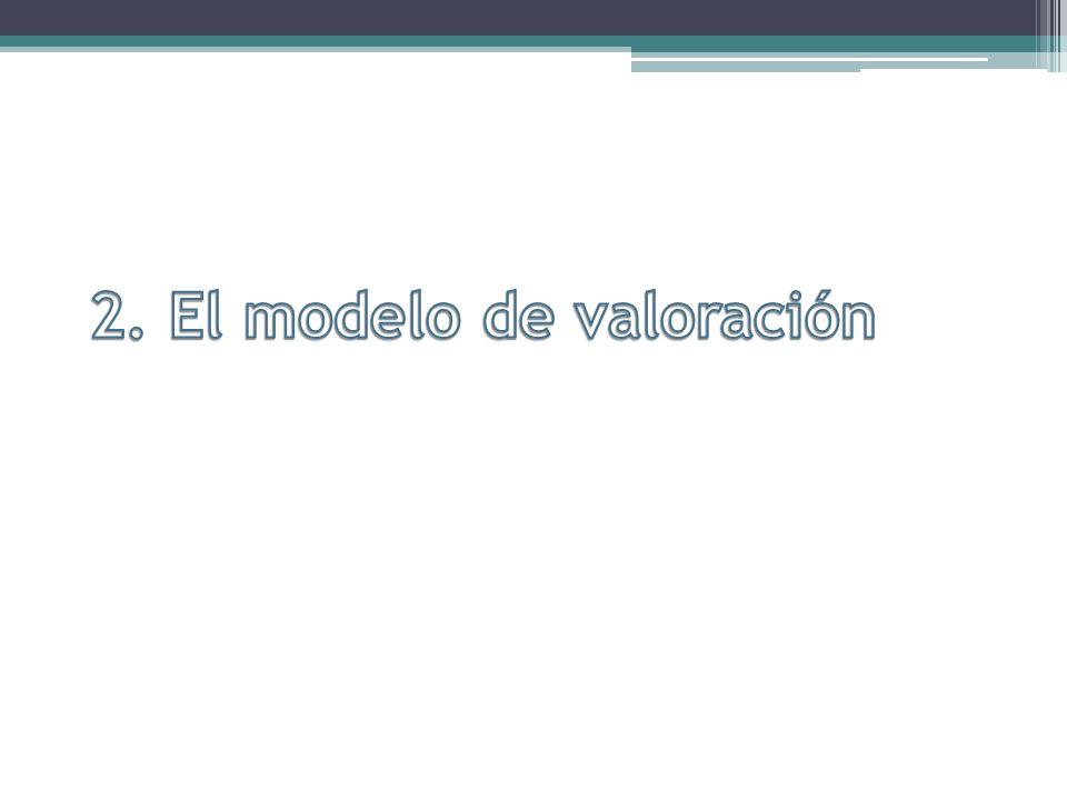 Dimensiones del modelo de evaluación Desempeño docente (70 puntos) Formación, innovación, investigación docente y actividades institucionales de mejora de la docencia (20 puntos) Desarrollo de materiales didácticos (12 puntos) Encargo docente (10 puntos) PUTUACIÓNMÁXIMAPUTUACIÓNMÁXIMA 112 Puntos VALORMÁXIMOVALORMÁXIMO 100 Puntos