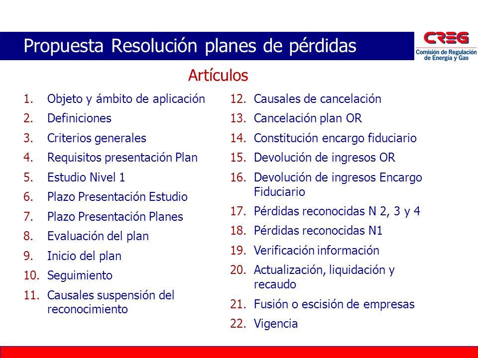 Propuesta Resolución planes de pérdidas 1.Objeto y ámbito de aplicación 2.Definiciones 3.Criterios generales 4.Requisitos presentación Plan 5.Estudio