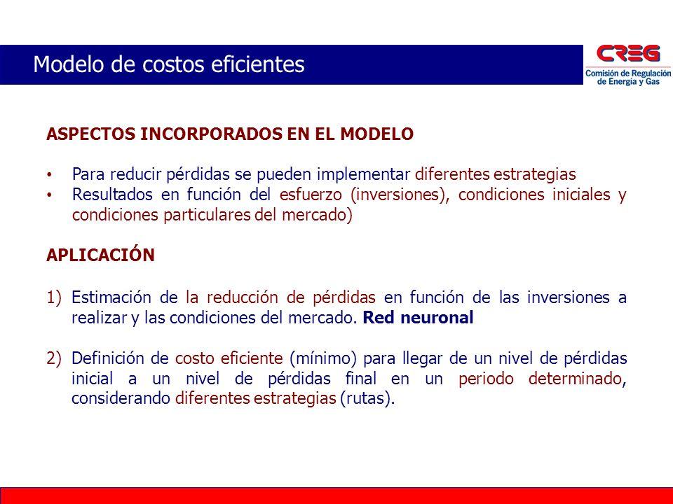 Modelo de costos eficientes ASPECTOS INCORPORADOS EN EL MODELO Para reducir pérdidas se pueden implementar diferentes estrategias Resultados en funció